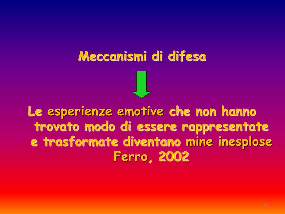 13 Meccanismi di difesa Le esperienze emotive che non hanno trovato modo di essere rappresentate e trasformate diventano mine inesplose Ferro, 2002