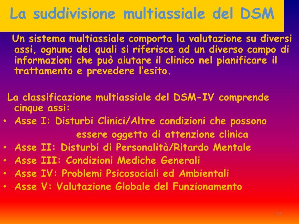 20 La suddivisione multiassiale del DSM Un sistema multiassiale comporta la valutazione su diversi assi, ognuno dei quali si riferisce ad un diverso c
