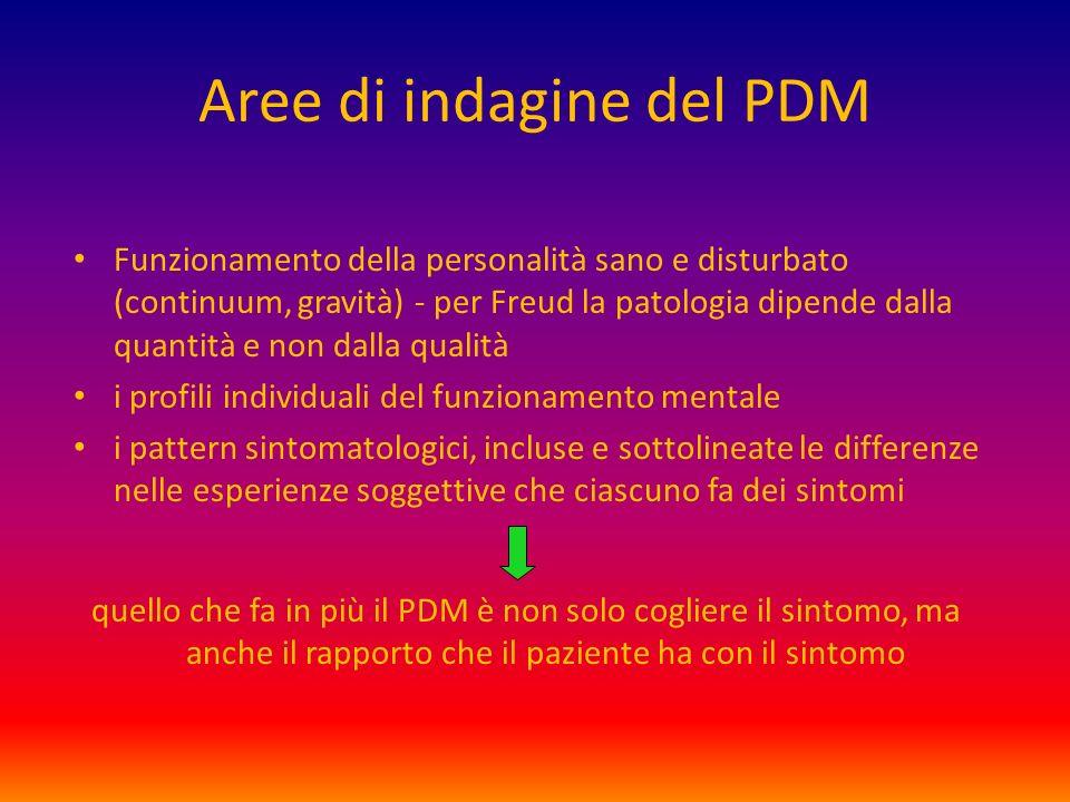 Aree di indagine del PDM Funzionamento della personalità sano e disturbato (continuum, gravità) - per Freud la patologia dipende dalla quantità e non
