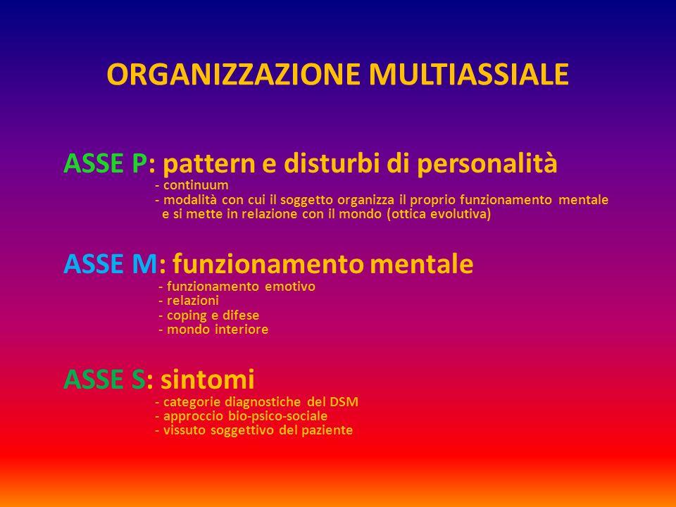ORGANIZZAZIONE MULTIASSIALE ASSE P: pattern e disturbi di personalità - continuum - modalità con cui il soggetto organizza il proprio funzionamento me