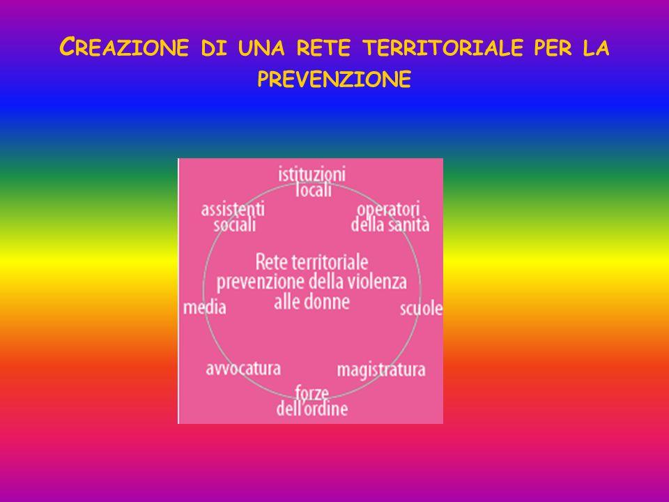 C REAZIONE DI UNA RETE TERRITORIALE PER LA PREVENZIONE