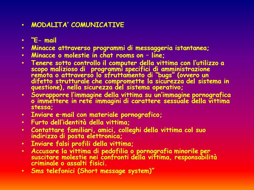 MODALITA COMUNICATIVE E- mail Minacce attraverso programmi di messaggeria istantanea; Minacce o molestie in chat rooms on – line; Tenere sotto control