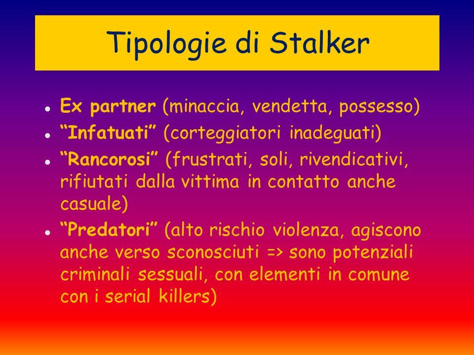 Tipologie di Stalker Ex partner (minaccia, vendetta, possesso) Infatuati (corteggiatori inadeguati) Rancorosi (frustrati, soli, rivendicativi, rifiuta