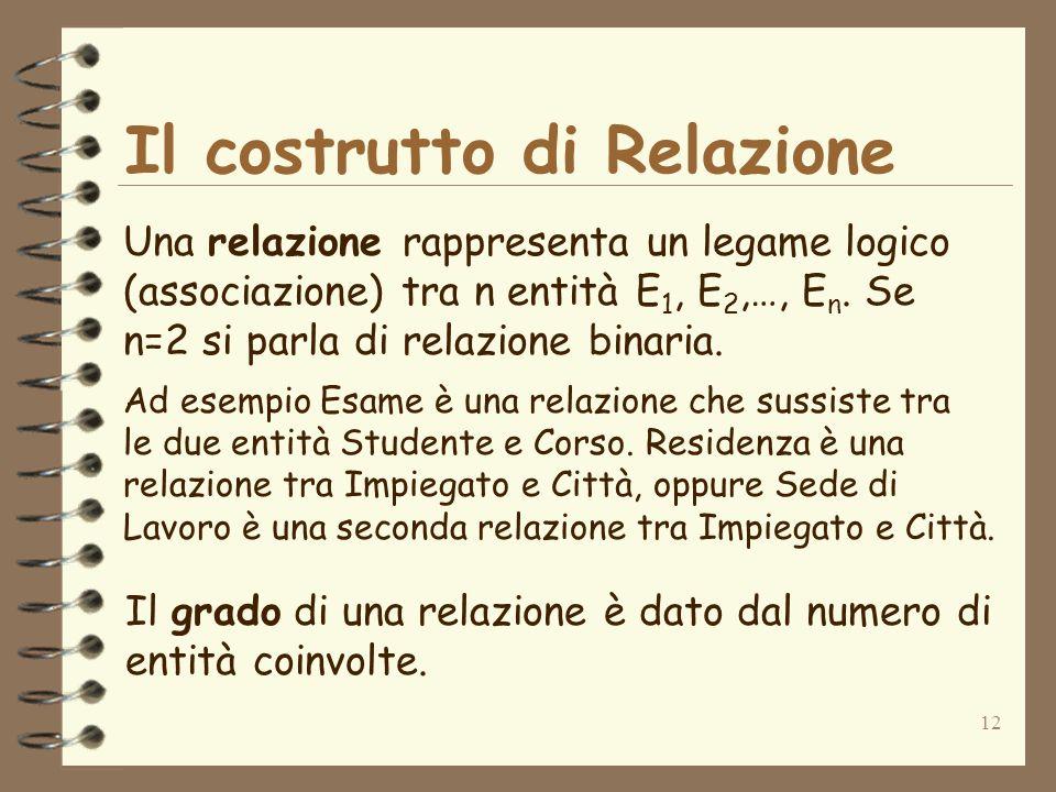 12 Il costrutto di Relazione Una relazione rappresenta un legame logico (associazione) tra n entità E 1, E 2,…, E n. Se n=2 si parla di relazione bina