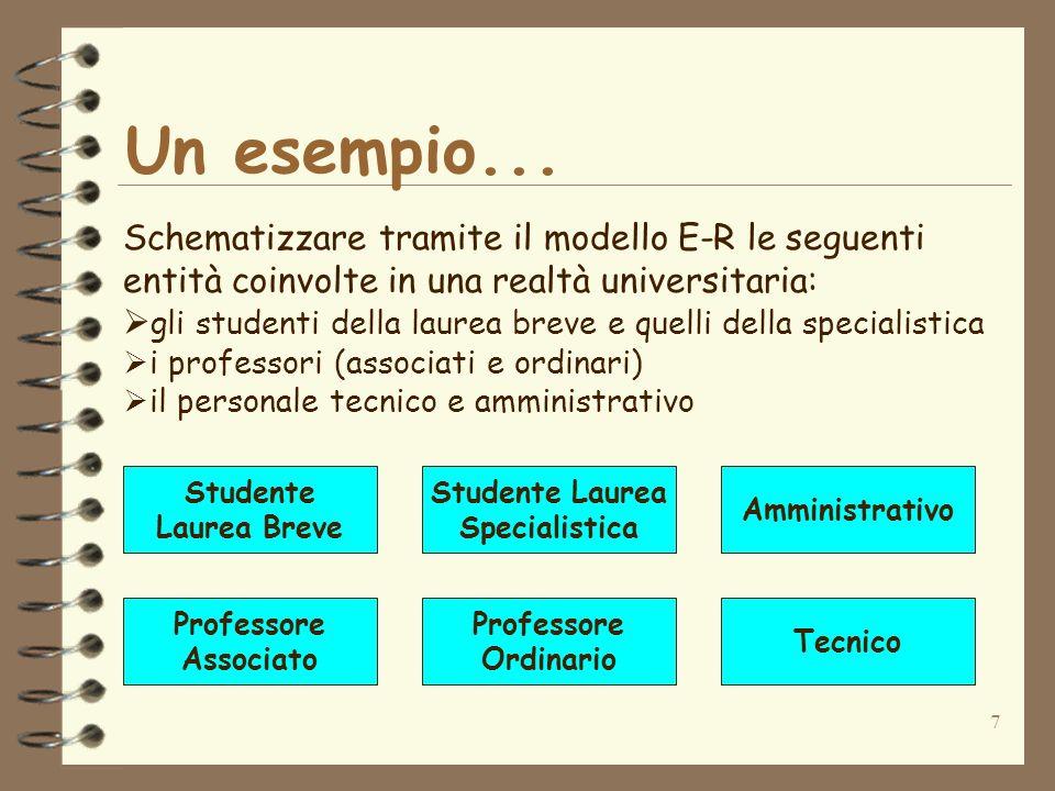 7 Un esempio... Schematizzare tramite il modello E-R le seguenti entità coinvolte in una realtà universitaria: gli studenti della laurea breve e quell