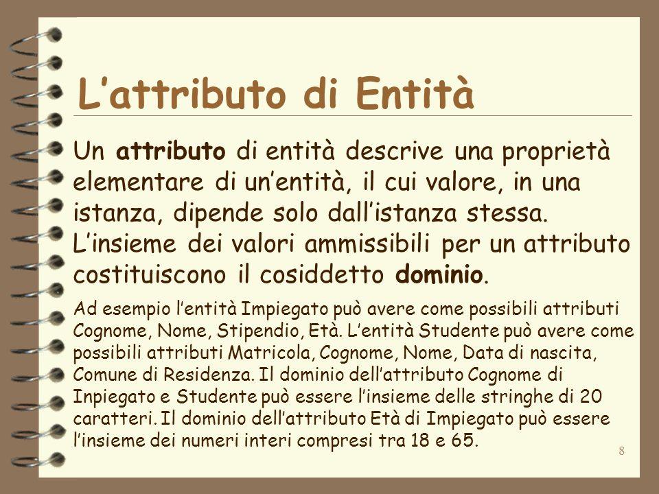 8 Lattributo di Entità Un attributo di entità descrive una proprietà elementare di unentità, il cui valore, in una istanza, dipende solo dallistanza s