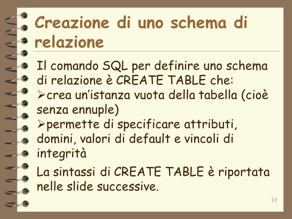 10 Creazione di uno schema di relazione Il comando SQL per definire uno schema di relazione è CREATE TABLE che: crea unistanza vuota della tabella (ci
