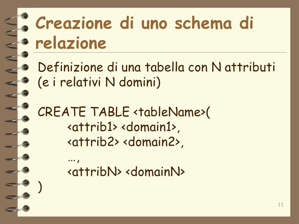 11 Creazione di uno schema di relazione Definizione di una tabella con N attributi (e i relativi N domini) CREATE TABLE (, …, )