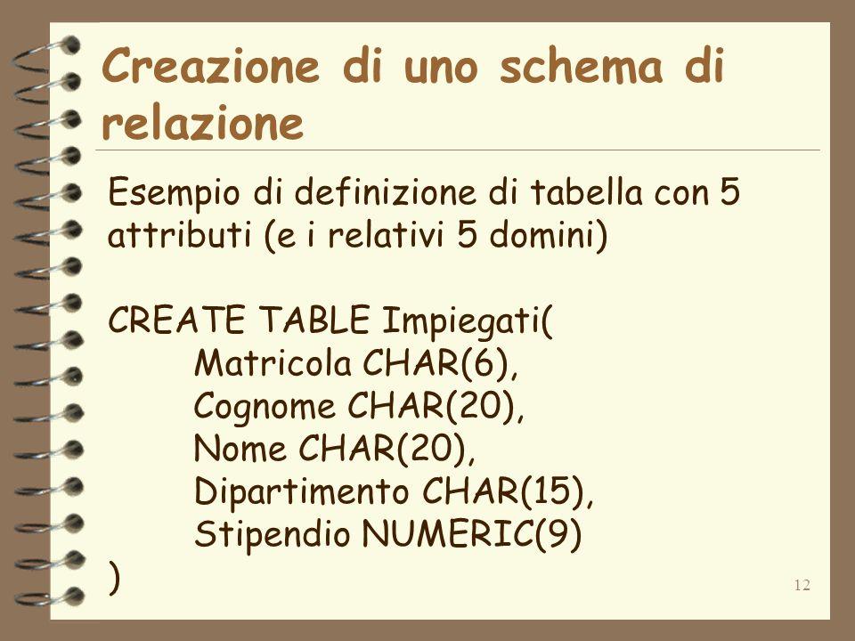 12 Creazione di uno schema di relazione Esempio di definizione di tabella con 5 attributi (e i relativi 5 domini) CREATE TABLE Impiegati( Matricola CH