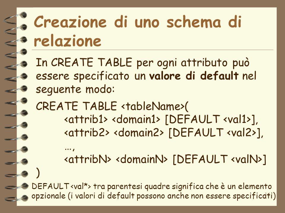 14 Creazione di uno schema di relazione In CREATE TABLE per ogni attributo può essere specificato un valore di default nel seguente modo: CREATE TABLE