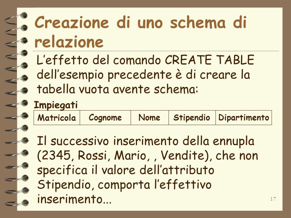 17 Creazione di uno schema di relazione Leffetto del comando CREATE TABLE dellesempio precedente è di creare la tabella vuota avente schema: Matricola