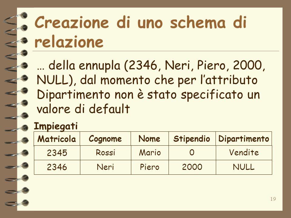19 Creazione di uno schema di relazione … della ennupla (2346, Neri, Piero, 2000, NULL), dal momento che per lattributo Dipartimento non è stato speci