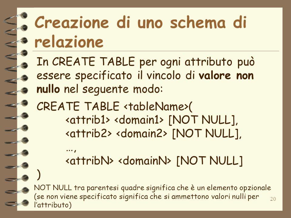 20 Creazione di uno schema di relazione In CREATE TABLE per ogni attributo può essere specificato il vincolo di valore non nullo nel seguente modo: CR