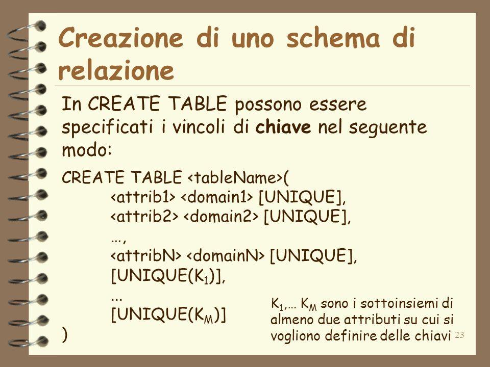 23 Creazione di uno schema di relazione In CREATE TABLE possono essere specificati i vincoli di chiave nel seguente modo: CREATE TABLE ( [UNIQUE], …,