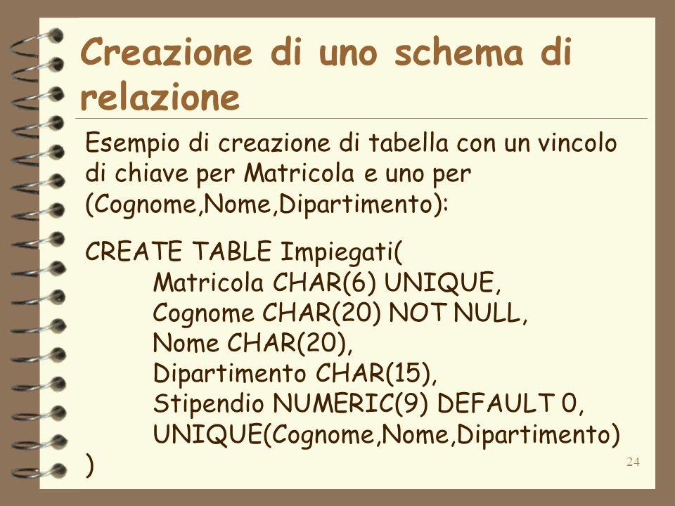 24 Creazione di uno schema di relazione Esempio di creazione di tabella con un vincolo di chiave per Matricola e uno per (Cognome,Nome,Dipartimento):