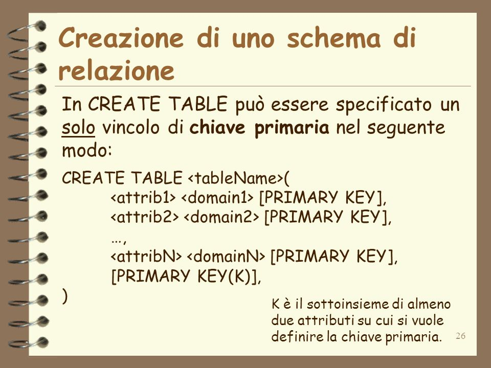 26 Creazione di uno schema di relazione In CREATE TABLE può essere specificato un solo vincolo di chiave primaria nel seguente modo: CREATE TABLE ( [P