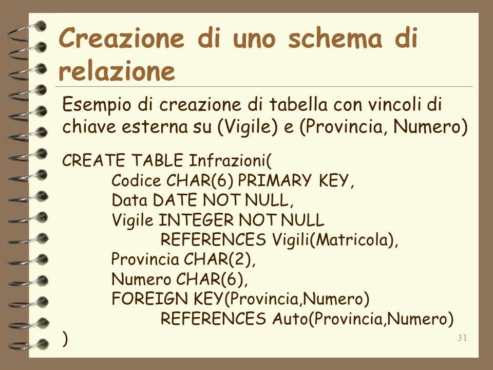 31 Creazione di uno schema di relazione Esempio di creazione di tabella con vincoli di chiave esterna su (Vigile) e (Provincia, Numero) CREATE TABLE I