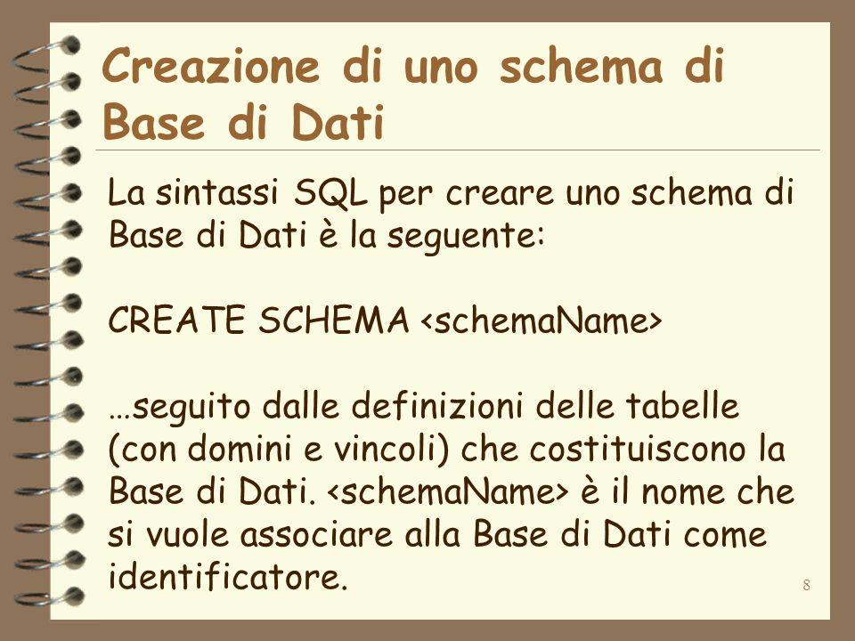 8 Creazione di uno schema di Base di Dati La sintassi SQL per creare uno schema di Base di Dati è la seguente: CREATE SCHEMA …seguito dalle definizion