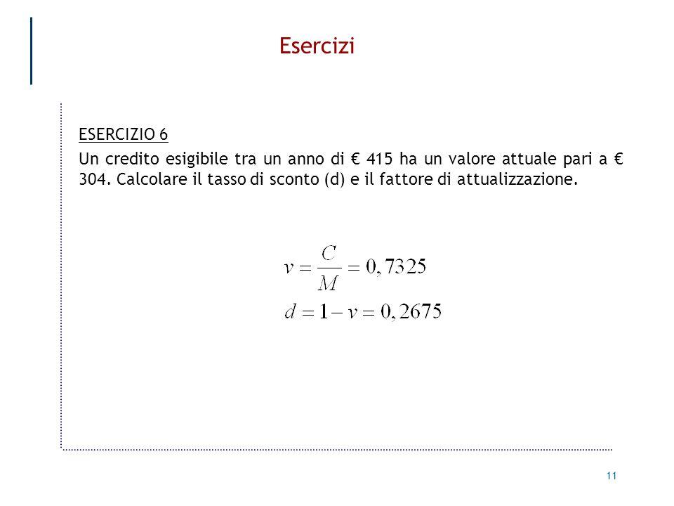 11 Esercizi ESERCIZIO 6 Un credito esigibile tra un anno di 415 ha un valore attuale pari a 304. Calcolare il tasso di sconto (d) e il fattore di attu