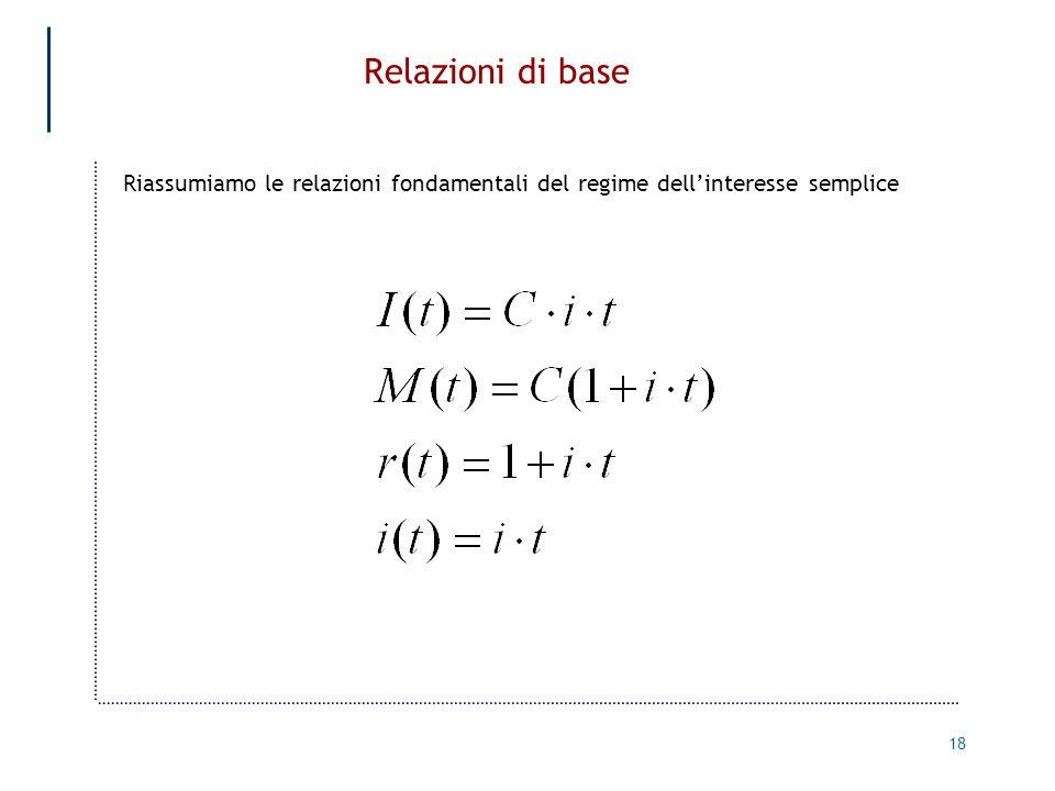 18 Relazioni di base Riassumiamo le relazioni fondamentali del regime dellinteresse semplice