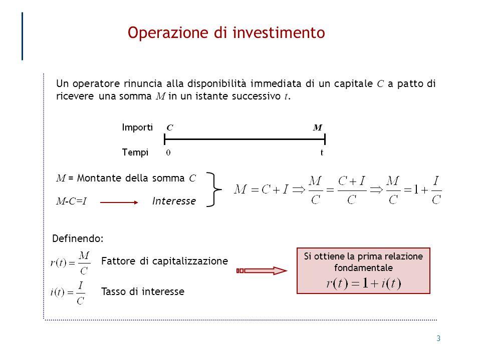 3 Operazione di investimento Un operatore rinuncia alla disponibilità immediata di un capitale C a patto di ricevere una somma M in un istante success