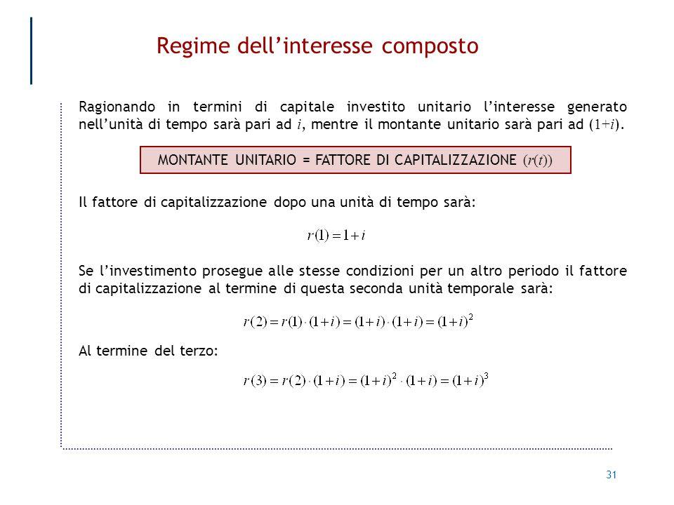 31 Regime dellinteresse composto Ragionando in termini di capitale investito unitario linteresse generato nellunità di tempo sarà pari ad i, mentre il