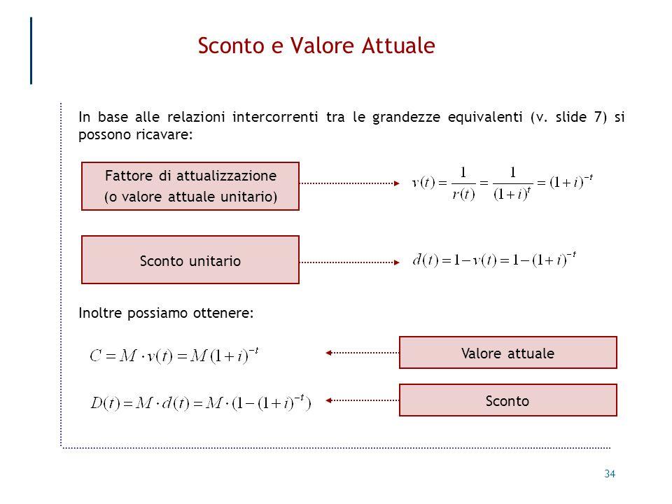 34 Sconto e Valore Attuale In base alle relazioni intercorrenti tra le grandezze equivalenti (v. slide 7) si possono ricavare: Fattore di attualizzazi