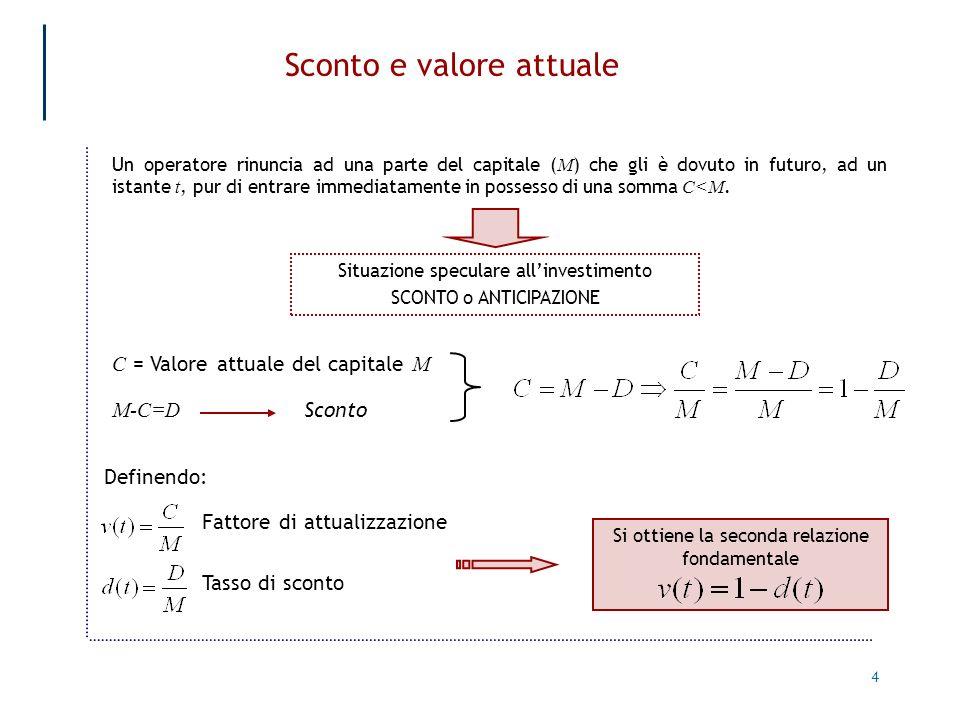 4 Sconto e valore attuale Un operatore rinuncia ad una parte del capitale ( M ) che gli è dovuto in futuro, ad un istante t, pur di entrare immediatam