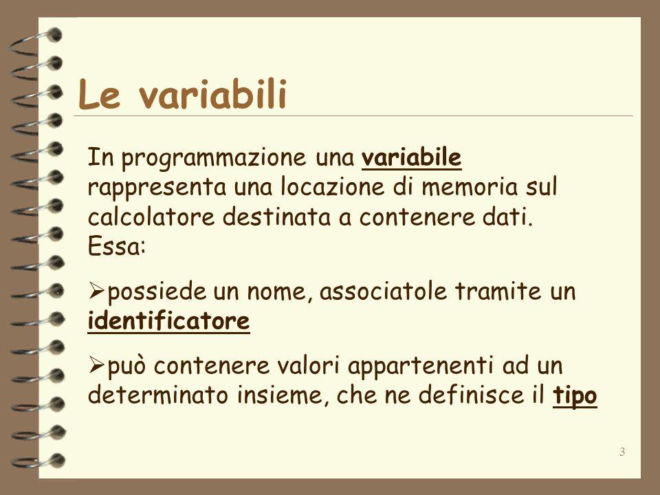 3 Le variabili In programmazione una variabile rappresenta una locazione di memoria sul calcolatore destinata a contenere dati.