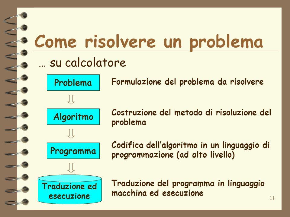 11 Come risolvere un problema … su calcolatore Problema Formulazione del problema da risolvere Costruzione del metodo di risoluzione del problema Codi