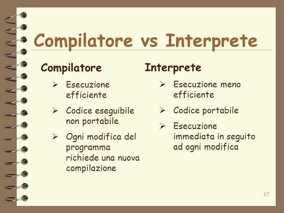 17 Compilatore vs Interprete Compilatore Esecuzione efficiente Codice eseguibile non portabile Ogni modifica del programma richiede una nuova compilaz