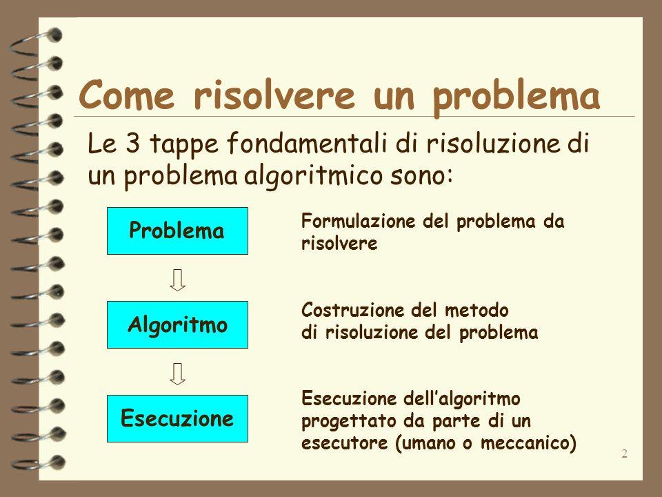 2 Come risolvere un problema Le 3 tappe fondamentali di risoluzione di un problema algoritmico sono: Problema Algoritmo Esecuzione Formulazione del pr