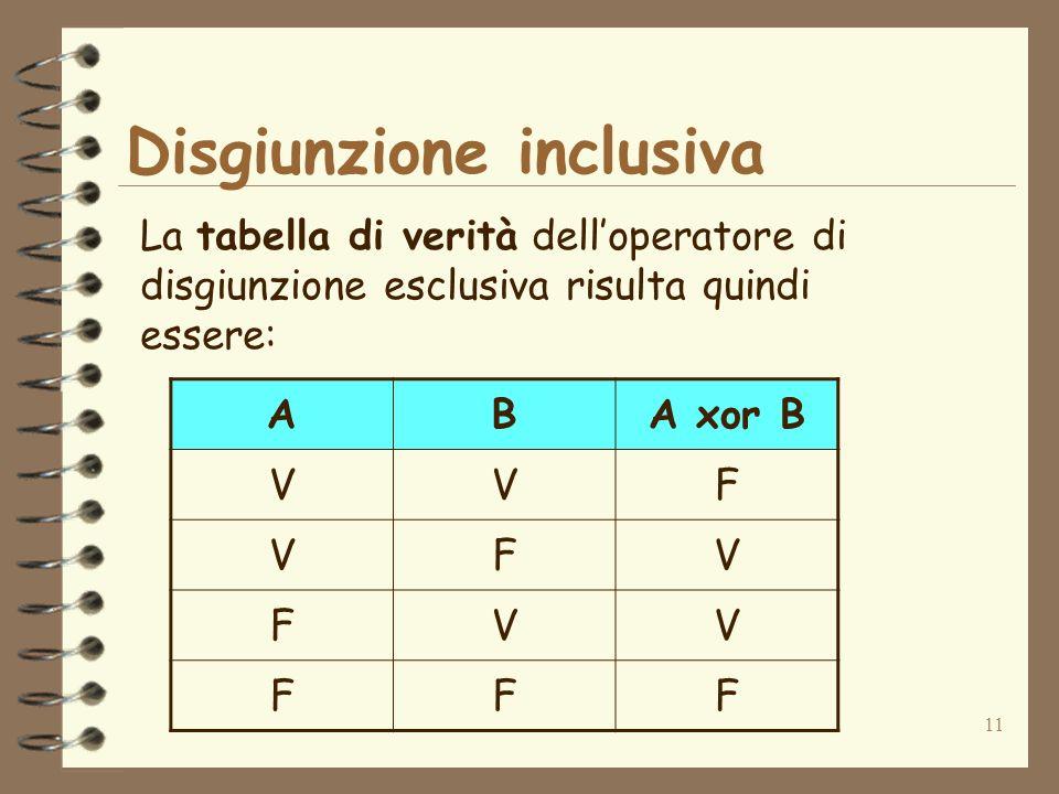 11 La tabella di verità delloperatore di disgiunzione esclusiva risulta quindi essere: ABA xor B VVF VFV FVV FFF Disgiunzione inclusiva