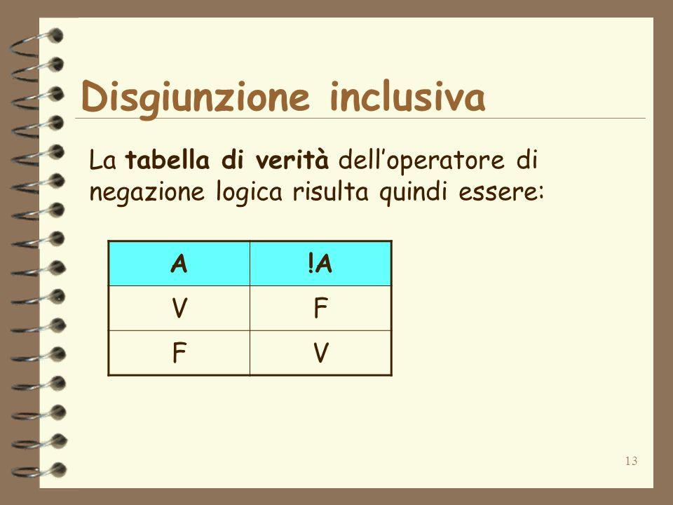 13 La tabella di verità delloperatore di negazione logica risulta quindi essere: A!A VF FV Disgiunzione inclusiva