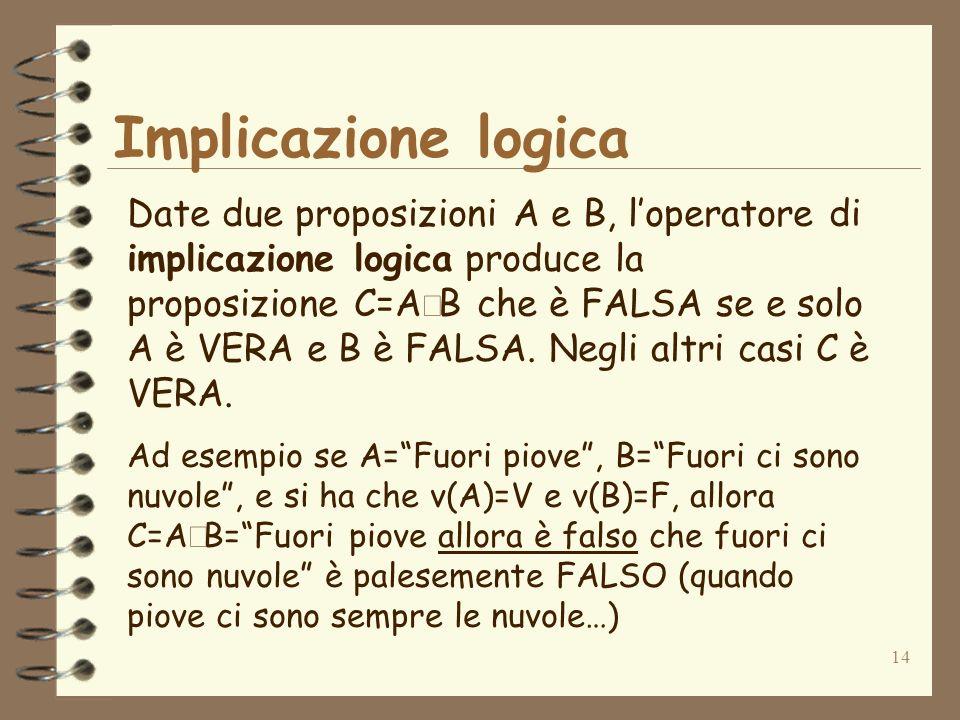 14 Implicazione logica Date due proposizioni A e B, loperatore di implicazione logica produce la proposizione C=A B che è FALSA se e solo A è VERA e B