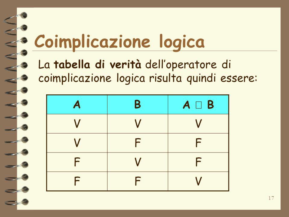 17 La tabella di verità delloperatore di coimplicazione logica risulta quindi essere: ABA B VVV VFF FVF FFV Coimplicazione logica