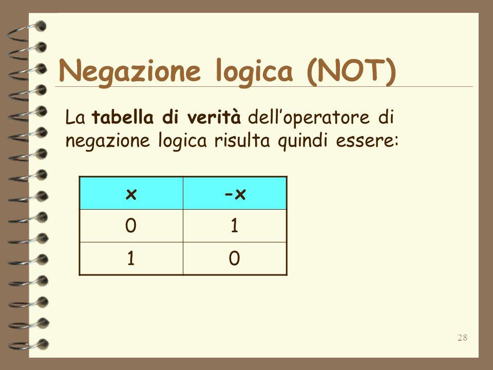 28 La tabella di verità delloperatore di negazione logica risulta quindi essere: x-x 01 10 Negazione logica (NOT)