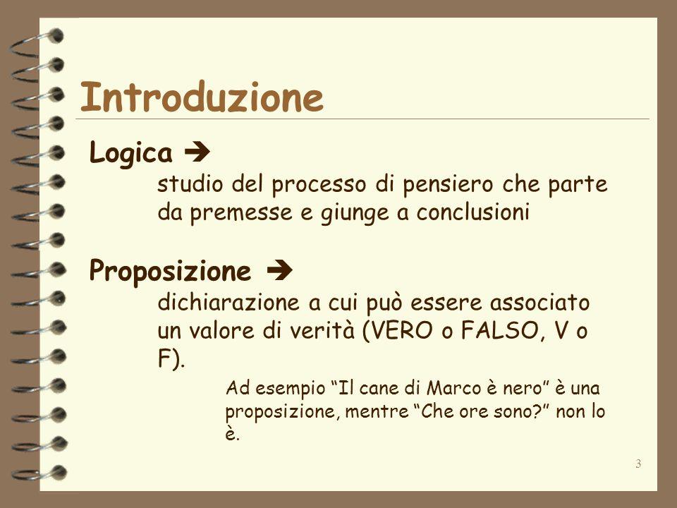 3 Introduzione Logica studio del processo di pensiero che parte da premesse e giunge a conclusioni Proposizione dichiarazione a cui può essere associa