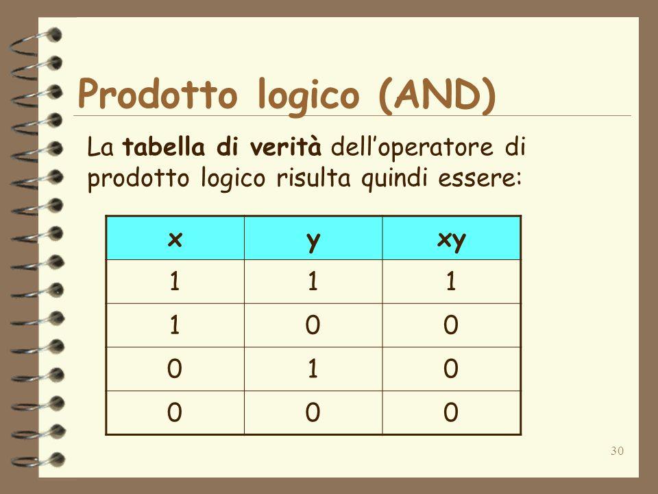 30 La tabella di verità delloperatore di prodotto logico risulta quindi essere: xyxy 111 100 010 000 Prodotto logico (AND)