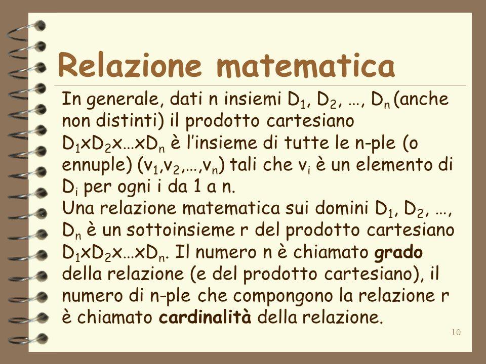 10 Relazione matematica In generale, dati n insiemi D 1, D 2, …, D n (anche non distinti) il prodotto cartesiano D 1 xD 2 x…xD n è linsieme di tutte l