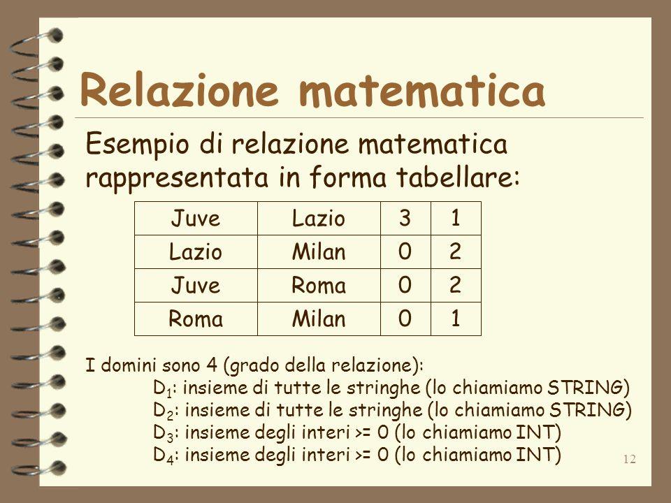 12 Relazione matematica Esempio di relazione matematica rappresentata in forma tabellare: JuveLazio Milan JuveRoma Milan 31 02 02 01 I domini sono 4 (
