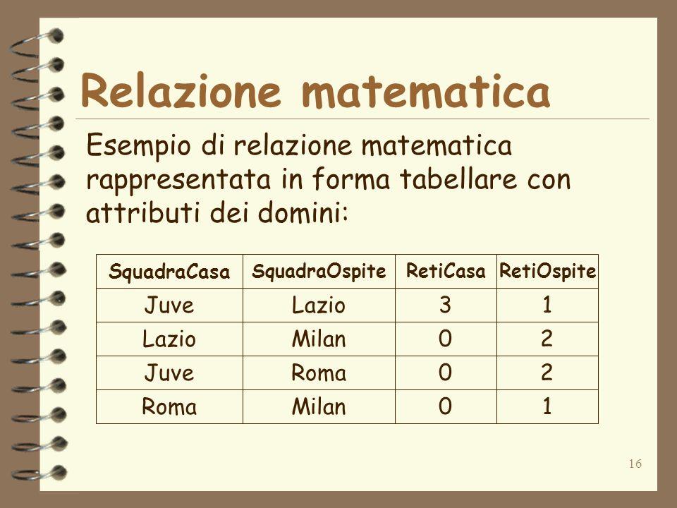 16 Relazione matematica Esempio di relazione matematica rappresentata in forma tabellare con attributi dei domini: JuveLazio Milan JuveRoma Milan 3 0