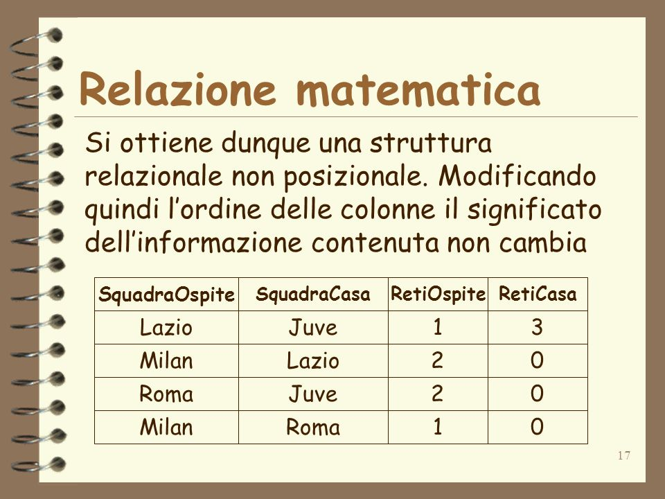 17 Relazione matematica Si ottiene dunque una struttura relazionale non posizionale. Modificando quindi lordine delle colonne il significato dellinfor