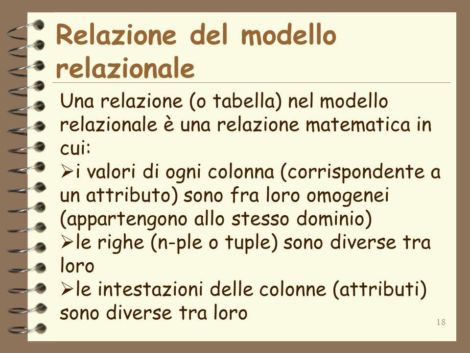 18 Relazione del modello relazionale Una relazione (o tabella) nel modello relazionale è una relazione matematica in cui: i valori di ogni colonna (co