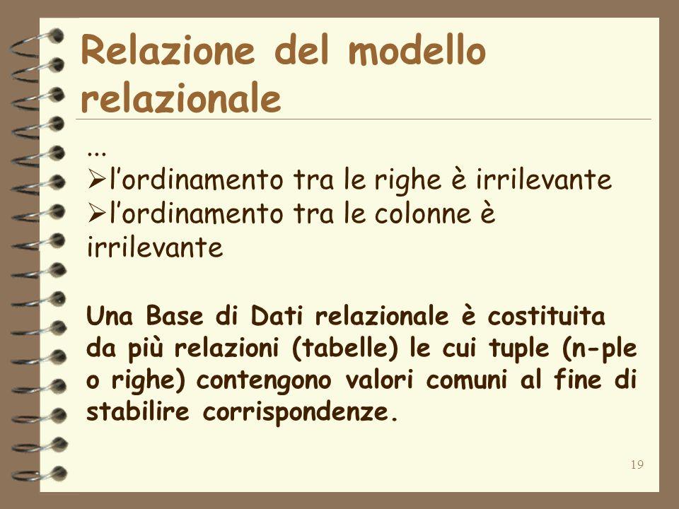 19 Relazione del modello relazionale... lordinamento tra le righe è irrilevante lordinamento tra le colonne è irrilevante Una Base di Dati relazionale