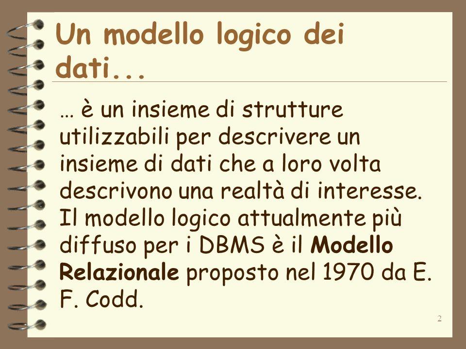 2 Un modello logico dei dati... … è un insieme di strutture utilizzabili per descrivere un insieme di dati che a loro volta descrivono una realtà di i
