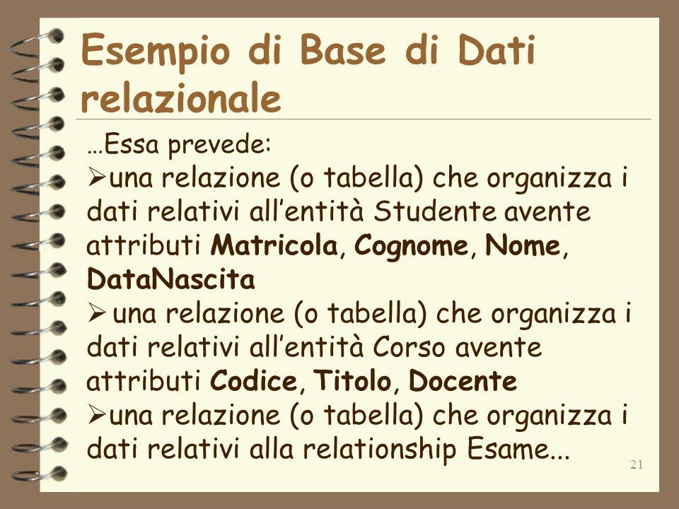 21 Esempio di Base di Dati relazionale …Essa prevede: una relazione (o tabella) che organizza i dati relativi allentità Studente avente attributi Matr