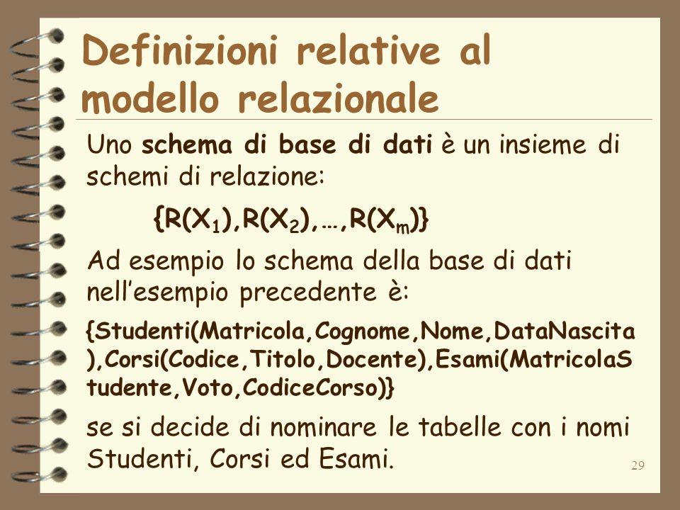 29 Definizioni relative al modello relazionale Uno schema di base di dati è un insieme di schemi di relazione: { R(X 1 ),R(X 2 ),…,R(X m )} Ad esempio