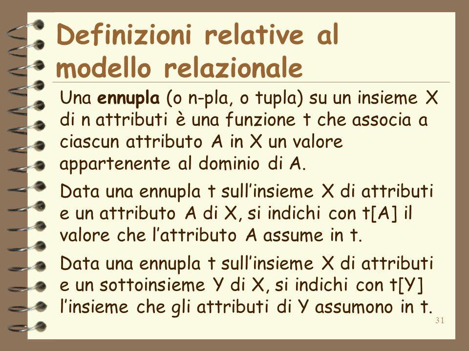 31 Definizioni relative al modello relazionale Una ennupla (o n-pla, o tupla) su un insieme X di n attributi è una funzione t che associa a ciascun at
