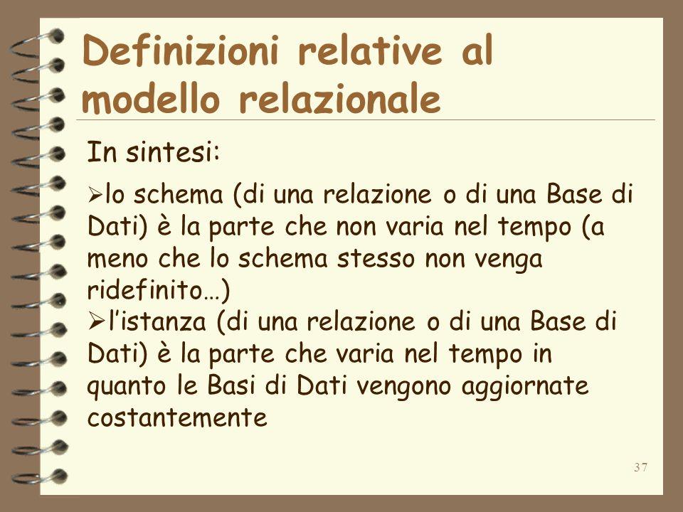 37 Definizioni relative al modello relazionale In sintesi: lo schema (di una relazione o di una Base di Dati) è la parte che non varia nel tempo (a me